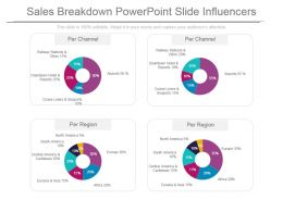Sales Breakdown Powerpoint Slide Influencers