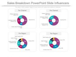Sales Breakdown Powerpoint Slide Influencers