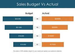 Sales Budget Vs Actual Ppt Design Templates