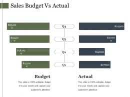 Sales Budget Vs Actual Ppt Presentation