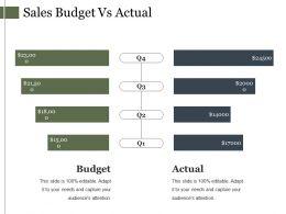 Sales Budget Vs Actual Ppt Presentation