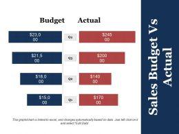 Sales Budget Vs Actual Presentation Layouts