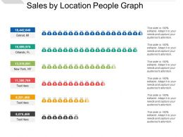 Sales By Location People Graph
