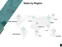 Sales By Region North America Europe Ppt Powerpoint Presentation Outline Visual Aids