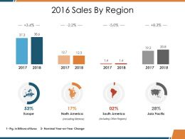 Sales By Region Ppt Design Ideas