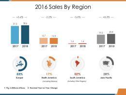 sales_by_region_ppt_design_ideas_Slide01