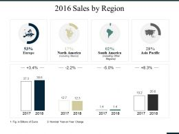 Sales By Region Ppt Summary Icons