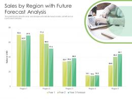 Sales By Region With Future Forecast Analysis