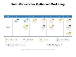 Sales Cadence For Outbound Marketing