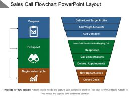 Sales Call Flowchart Powerpoint Layout