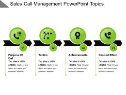 Sales Call Management Powerpoint Topics