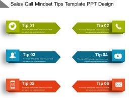 Sales Call Mindset Tips Template Ppt Design