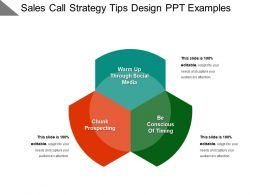 Sales Call Strategy Tips Design Ppt Examples