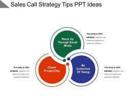 Sales Call Strategy Tips Ppt Ideas