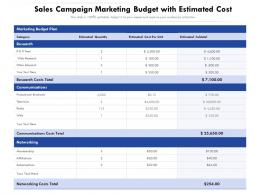 Sales Campaign Marketing Budget With Estimated Cost