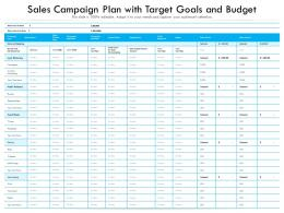 Sales Campaign Plan With Target Goals And Budget