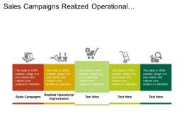 Sales Campaigns Realized Operational Improvement Getting Things Done