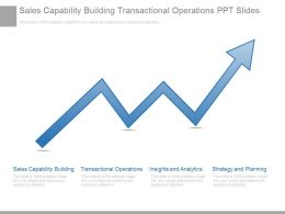 Sales Capability Building Transactional Operations Ppt Slides