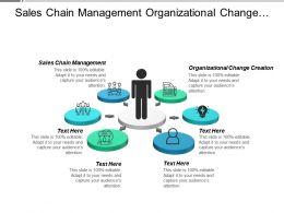 Sales Chain Management Organizational Change Creation Strategic Organizational Behavior Cpb