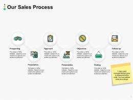 sales_challenges_powerpoint_presentation_slides_Slide03