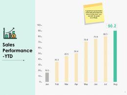 sales_challenges_powerpoint_presentation_slides_Slide05
