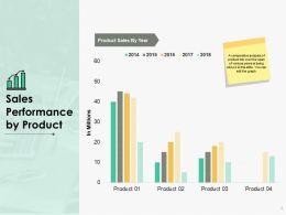 sales_challenges_powerpoint_presentation_slides_Slide06