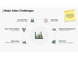 sales_challenges_powerpoint_presentation_slides_Slide09