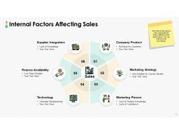 sales_challenges_powerpoint_presentation_slides_Slide11