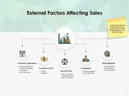 sales_challenges_powerpoint_presentation_slides_Slide12