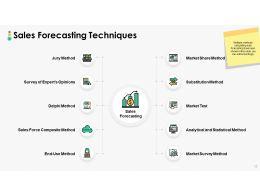 sales_challenges_powerpoint_presentation_slides_Slide17