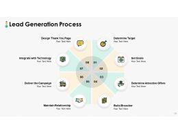 sales_challenges_powerpoint_presentation_slides_Slide19