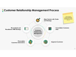 sales_challenges_powerpoint_presentation_slides_Slide20