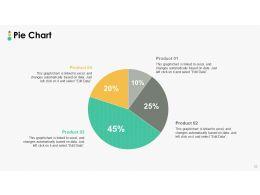 sales_challenges_powerpoint_presentation_slides_Slide25
