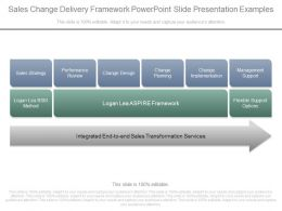 Sales Change Delivery Framework Powerpoint Slide Presentation Examples
