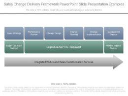 sales_change_delivery_framework_powerpoint_slide_presentation_examples_Slide01