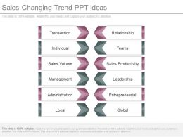 Sales Changing Trend Ppt Ideas
