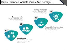 Sales Channels Affiliate Sales And Foreign Distributors