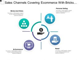Sales Channels Covering Ecommerce With Bricks And Clicks
