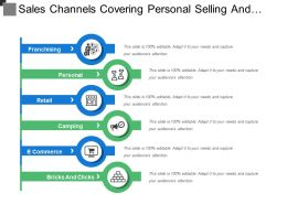 Sales Channels Covering Personal Selling And Retail