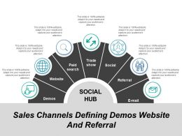 Sales Channels Defining Demos Website And Referral