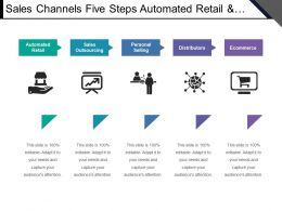Sales Channels Five Steps Automated Retail And Personal Selling
