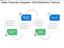 Sales Channels Integration With Distribution Partners