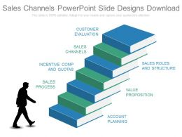 Sales Channels Powerpoint Slides Designs Download