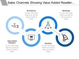 Sales Channels Showing Value Added Reseller And Wholesale Process