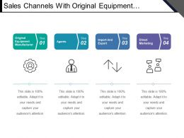 Sales Channels With Original Equipment Manufacturer And Agents