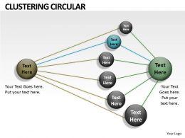Sales Clustering Design