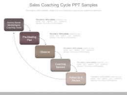 Sales Coaching Cycle Ppt Samples