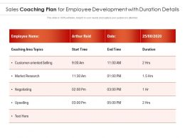 Sales Coaching Plan For Employee Development With Duration Details
