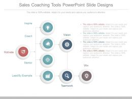 Sales Coaching Tools Powerpoint Slide Designs