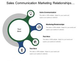 Sales Communication Marketing Relationships Marketing Excellence Strategic Approach